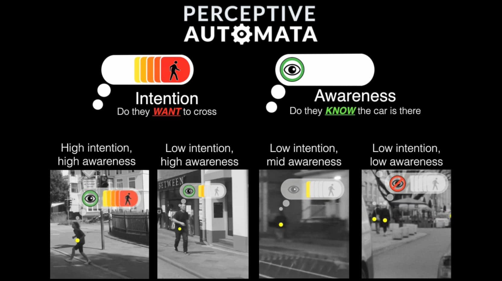 Hyundai CRADLE Invests in Perceptive Automata to Bring Human Intuition Software to Self-Driving Cars