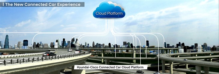 HYUNDAI MOTOR REVEALS FUTURE VISION FOR CONNECTED CARS